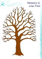 Memory Loss Tree